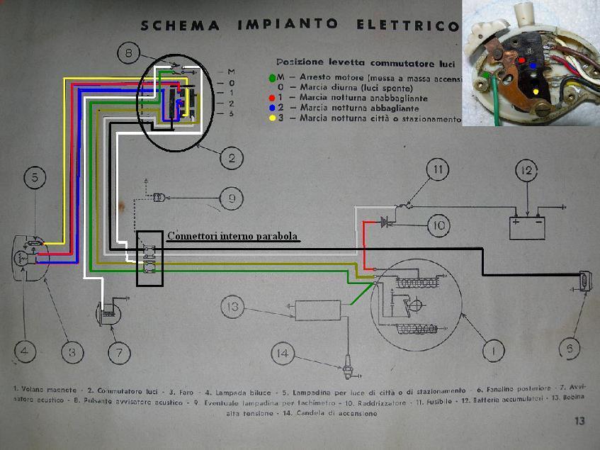 Schema Elettrico Lambretta J50 : Cecoret